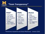 team transparency