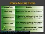 drama literary terms