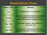 drama literary terms2