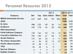 personnel resources 2013