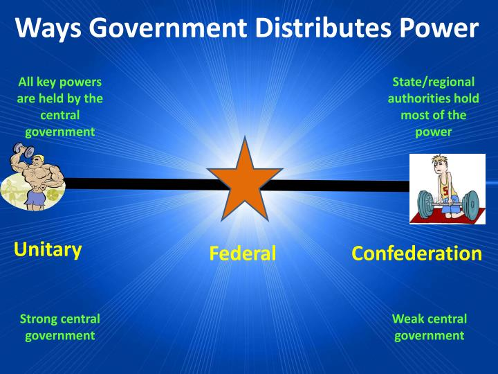 ways government distributes power n.