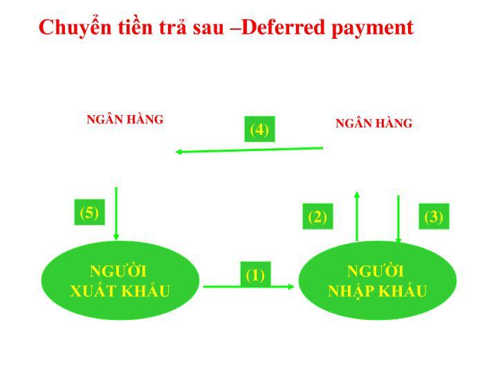 Chuyển tiền trả sau –Deferred payment
