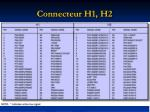 connecteur h1 h2