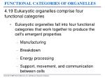 functional categories of organelles