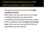 confidence intervals for orthogonal contrasts1