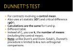 dunnett s test