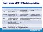 main areas of civil society activities