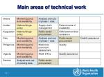 main areas of technical work