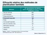 efficacit relative des m thodes de planification familiale