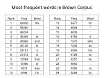 most frequent words in brown corpus