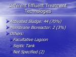 different effluent treatment technologies