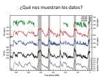 qu nos muestran los datos