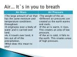 air it s in you to breath