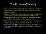 the process of hearing