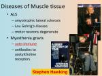 diseases of muscle tissue