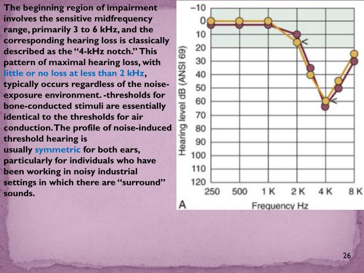 The beginning region of impairment involves the sensitive