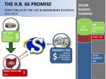 the h b 66 promise state collects the cat reimburses schools 2005 today