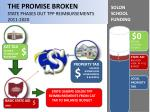 the promise broken state phases out tpp reimbursements 2011 2020