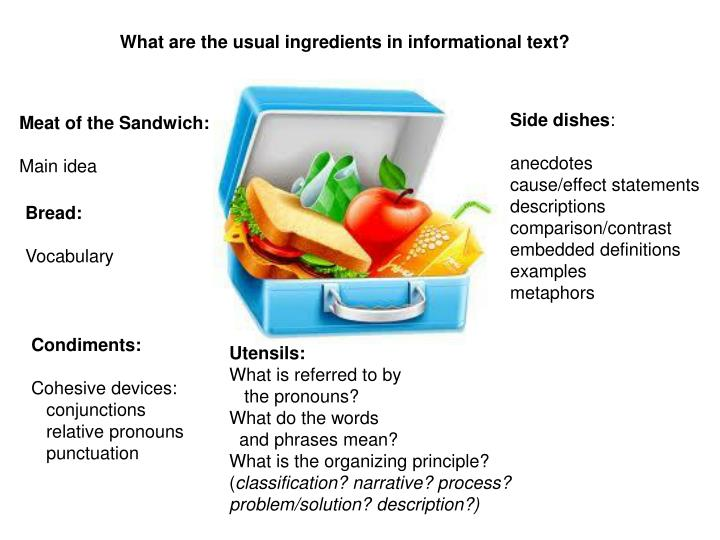 What are the usual ingredients in informational text?