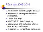 r sultats 2009 2010