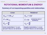rotational momentum energy
