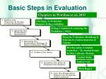 basic steps in evaluation