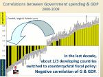 correlations between government spending gdp 2000 2009