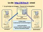 le site http dl free fr envoi