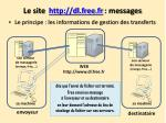 le site http dl free fr messages
