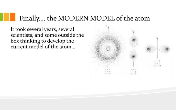 Finally…. the MODERN MODEL of the atom