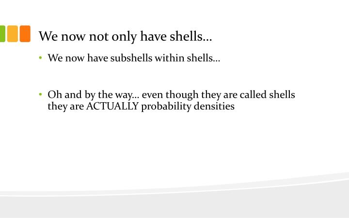 We now not only have shells…