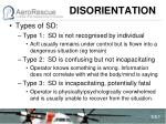 disorientation1