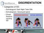 disorientation4