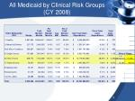 all medicaid by clinical risk groups cy 2008