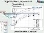 target thickness dependence simulation