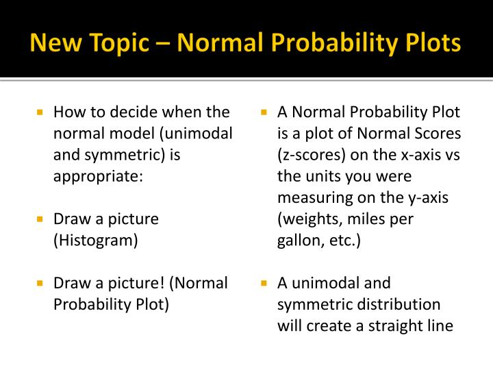 New Topic – Normal Probability Plots