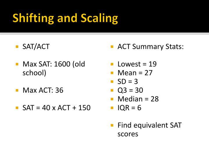 Shifting and scaling