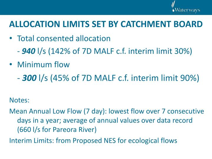 ALLOCATION LIMITS SET BY CATCHMENT BOARD