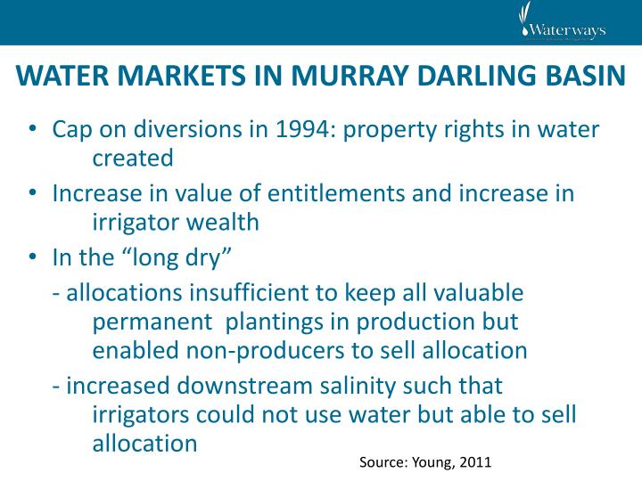WATER MARKETS IN MURRAY DARLING BASIN
