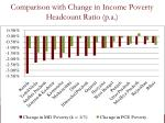 comparison with change in income poverty headcount ratio p a