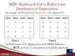 mdg dashboards fail to reflect joint distribution of deprivations