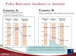 policy relevance incidence vs intensity