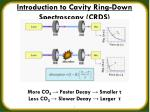introduction to cavity ring down spectroscopy crds