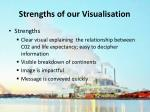 strengths of our visualisation