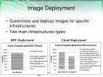 image deployment