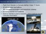 success with the full up mip system summer 2009