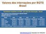 valores das interna es por bqts brasil