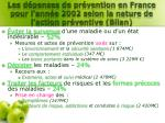 les d penses de pr vention en france pour l ann e 2002 selon la nature de l action pr ventive bilan