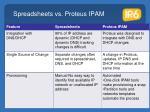 spreadsheets vs proteus ipam