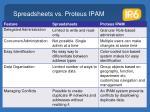 spreadsheets vs proteus ipam1